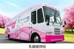 乳腺癌筛检
